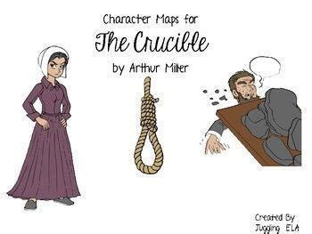 Crucible Act 2 Literary Analysis Answers Document Read